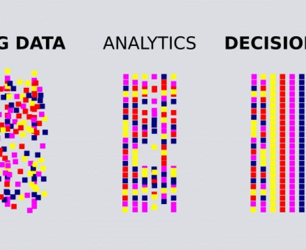 Upcoming-Trends-in-Big-Data-Analytics