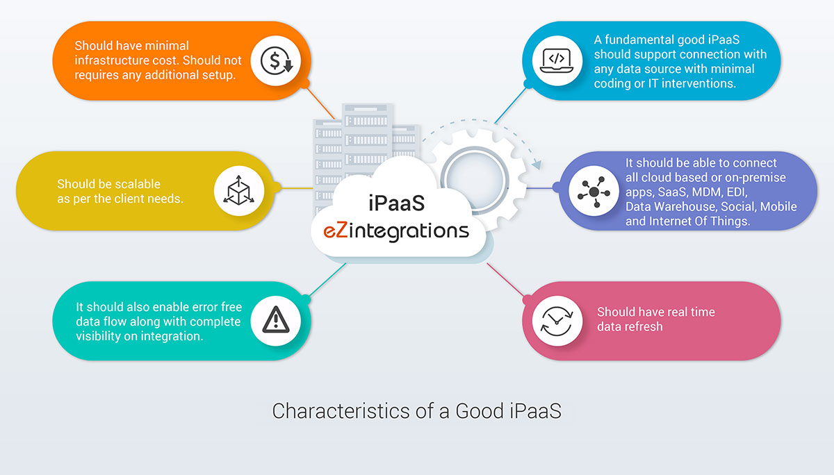 Characteristics of a good iPaaS